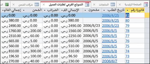 جدول بيانات يحتوي على علامات تبويب يمكن إعادة ترتيبها