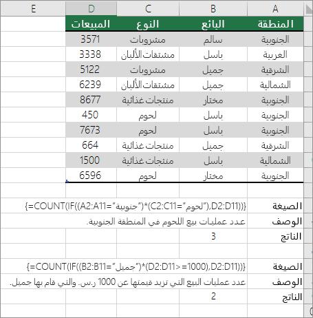 أمثلة على الدالاتين COUNT وIF المتداخلتين