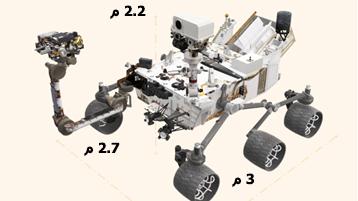 مستند المركبة الفضائية المتجولة على سطح كوكب المريخ Mars Rover