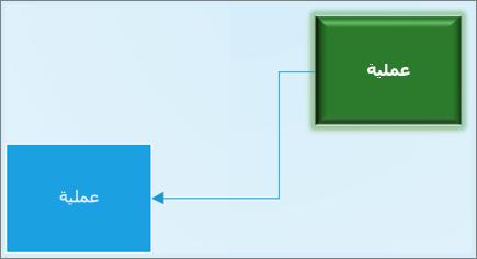 لقطة شاشة لشكلين متصلين، بتنسيق شكل مختلف، في رسم تخطيطي من Visio.