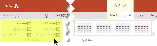 يمكنك اضافه انماط التظليل ل# بعض الصفوف او الاعمده في جدول.