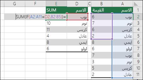 مثال على صيغة صفيف بها إشارات لمدى غير متطابق يتسبب في ظهور خطأ #N/A.  الصيغة في الخلية E2 هي {=SUM(IF(A2:A11=D2,B2:B5))} ويجب إدخالها بالاختصارات CTRL+SHIFT+ENTER.