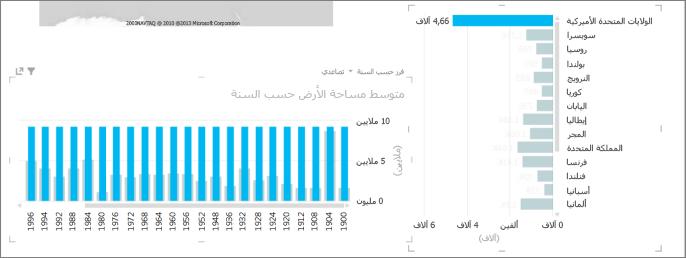 تمييز المتوسطات في Power View