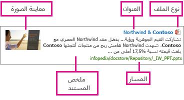 قالب عرض العناصر يبرز المعلومات من الخصائص المُدارة