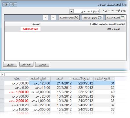 قاعدة التنسيق الشرطي مع عرض النموذج في طريقة عرض التخطيط مع التنسيق المطبق.