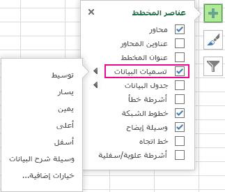 """خيارات تسمية البيانات ضمن """"عناصر المخطط"""""""