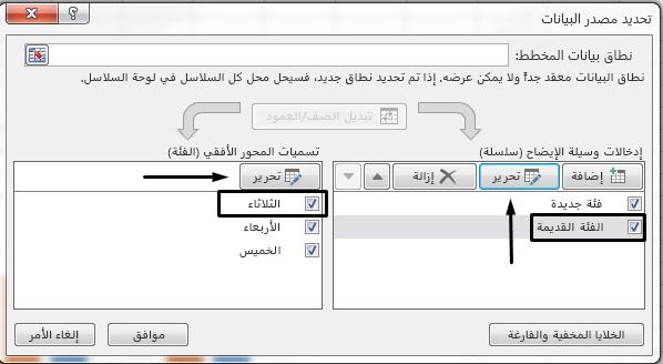 """يمكنك تحرير اسم وسيلة الإيضاح في مربع الحوار """"تحديد مصدر البيانات"""""""