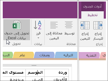 """لقطة شاشة للزر """"تحويل إلى جدول بيانات Excel"""" في OneNote 2016."""