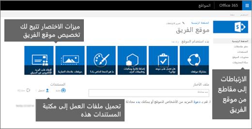 تتضمن صفحة مواقع الفريق الأولية لوحات للميزات الأكثر استخدامًا لتخصيص موقعك.