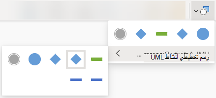 يفتح تحديد الزر تغيير الشكل معرضا من الخيارات لاستبدال الشكل المحدد.