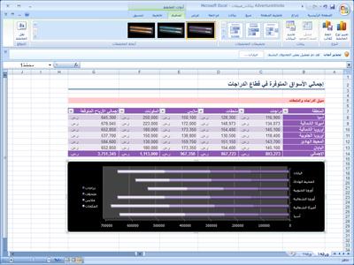 التنسيق الشرطي في Office Excel 2007