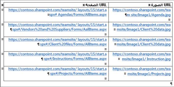 جدول يحتوي على عناوين URL الخاصة بالصورة وتلك الخاصة بالصفحة