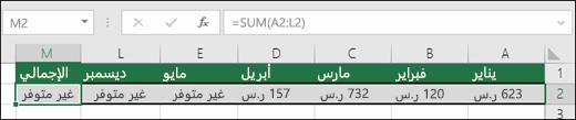 مثال على إدخال #N/A في الخلايا، مما يؤدي إلى عدم احتساب صيغة SUM بطريقة صحيحة.