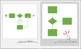 صورة مصغرة لمخطط انسيابي أساسي
