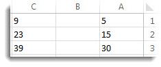 بيانات في العمودين A وC في ورقة عمل Excel