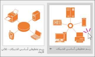 صورة مصغرة لشبكة أساسية