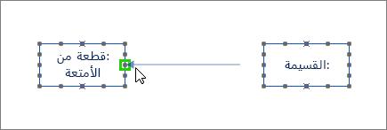 شكل رساله ذي طرف تمييز ب# اللون الاخضر، و# يتم توصيله ب# شكل فتره تواجد