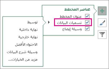 عناصر المخطط > تسميات البيانات > خيارات التسمية