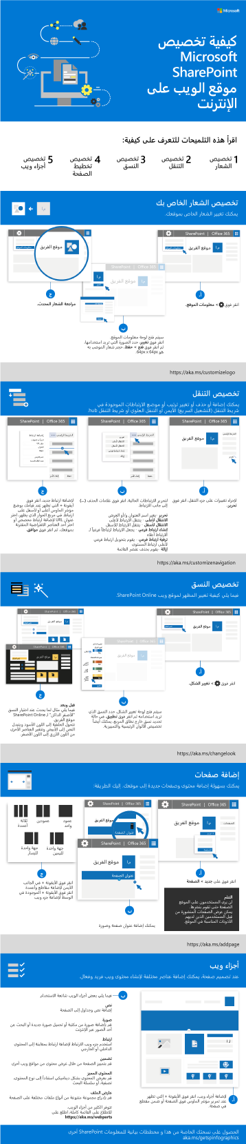 تخصيص موقع SharePoint