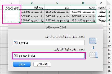 تحديد الموقع الوجهة لخطوط المؤشرات