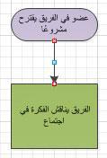 مخطط انسيابي ذو نقاط الموصلات التي تم تحويل لونها إلى الأحمر.