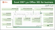 صورة مصغرة لدليل التبديل من Excel 2007 إلى Office 365