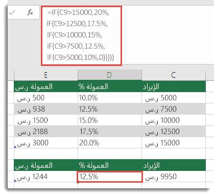 الصيغة في الخلية D9 هي F(C9>15000,20%,IF(C9>12500,17.5%,IF(C9>10000,15%,IF(C9>7500,12.5%,IF(C9>5000,10%,0)))))