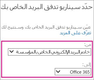 اختر من خادم البريد الالكتروني الخاص ب# المؤسسه الي Office 365