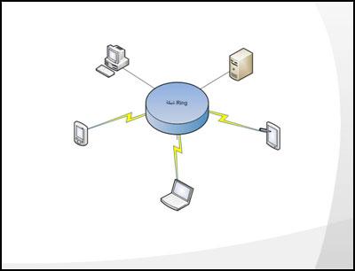 رسم تخطيطي أساسي للشبكات في Visio 2010.