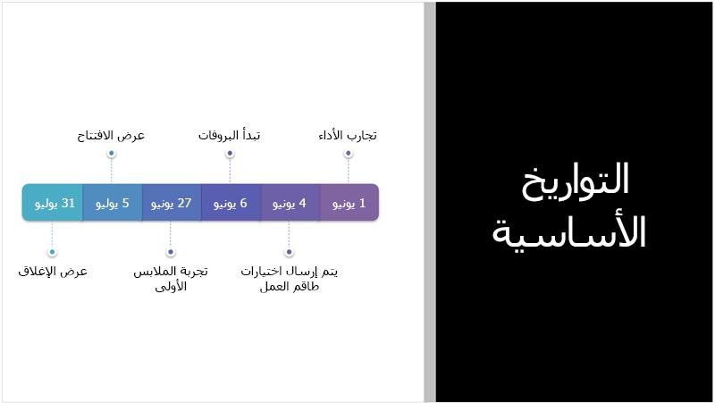 نموذج شريحة يعرض مخطط زمني لنص قام مصمم PowerPoint بتحويله إلى رسم SmartArt