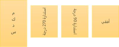 نماذج لاتجاه النص: أفقي ومستدير وعمودي