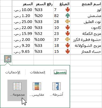 استخدام «التحليل السريع» لتمييز البيانات