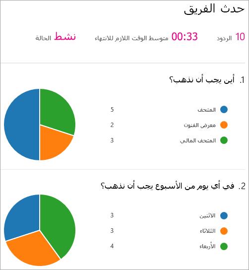 إظهار مخلص نتائج جزء ويب Microsoft Forms.