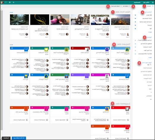 الصفحة الرئيسية ل SharePoint