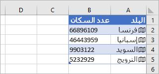 تم إضافة عمود جديد، القيم واردة من سجل مرتبط