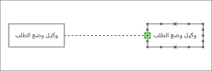 سحب نهايه السطر موصل الي شكل فتره تواجد اخر، مع تمييز اخضر حول نقطه الاتصال
