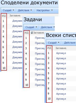 ИД на колона, които се показват в различни списъци на SharePoint
