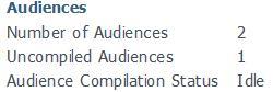 Некомпилиран аудитории, изброени в управление на потребителски профили