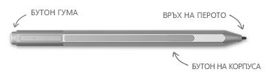 Перото на Surface с изнесени означения за гума, връх и щракване с десния бутон