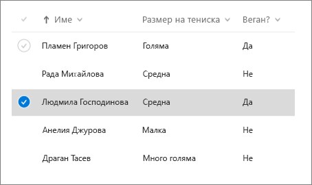 Стандартни display за списък