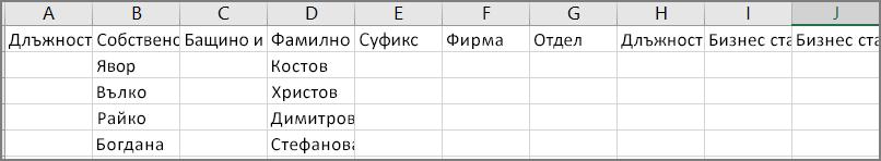 Пример как изглежда един csv файл, след като контактите са експортирани от Outlook