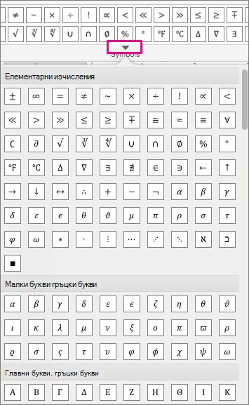 Списък на всички налични уравнение символи