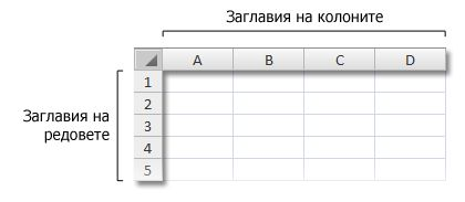 заглавия на редове и колони в работна книга