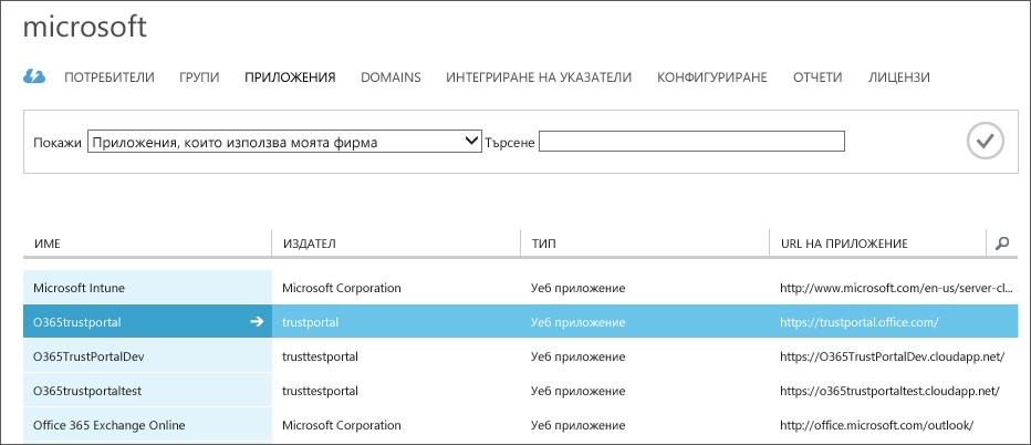 Показване на приложенията на Azure AD с осветена опция за доверие към услугата (O365trustportal).