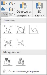 Изберете стрелката до точкови диаграми