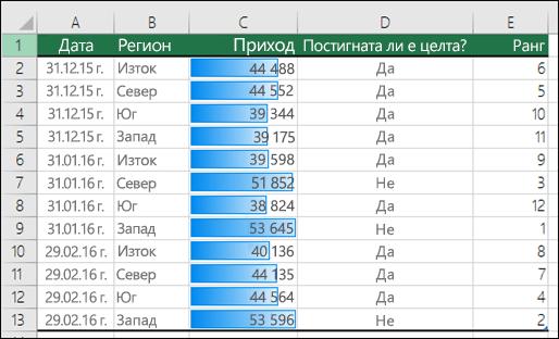 """Условно форматиране – опцията """"Ленти за данни"""", приложена към диапазон"""