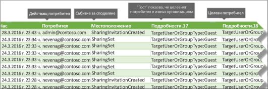 Споделяне събития в Office 365 регистрационния файл за проверка