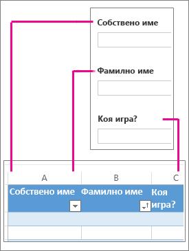 Въпросите от проучването съответстват на колони в работен лист