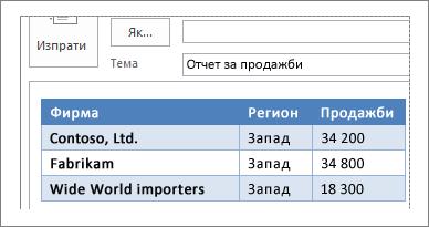 Пример за таблица в имейл съобщение