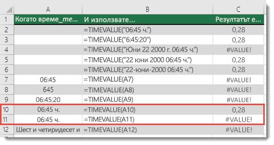 Изход от различните функции TIMEVALUE